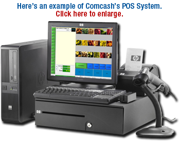 Retail And Grocery Store Point Of Sale Systems